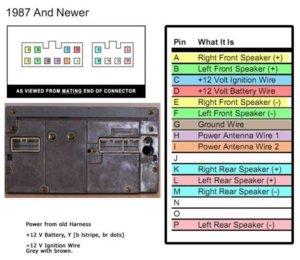 c u00e1ch  u0111 u1ea5u d u00e2y  u0111 u1ea7u cd xe oto ford focus vnav m u1ea1ng nghe Nissan Pathfinder Radio Wiring Diagram